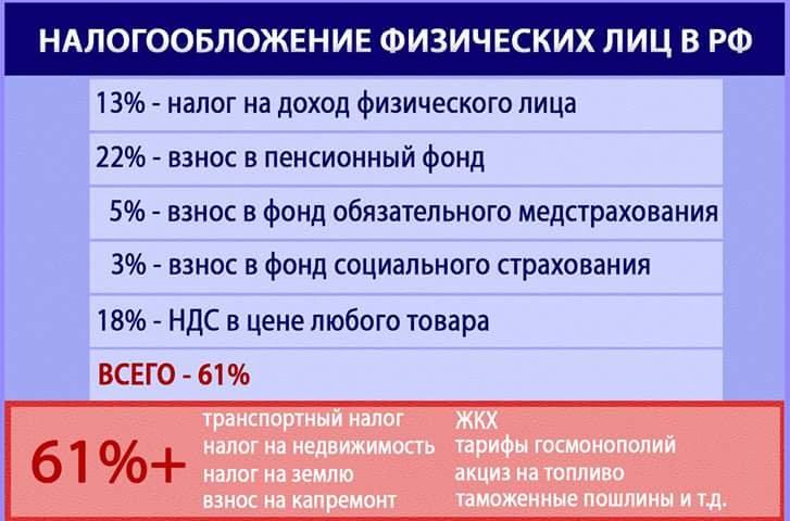 Налоги физического лица