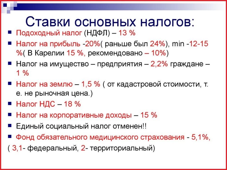 НДФЛ налог на доходы физических лиц ставки сроки уплаты налоговый период объект налогообложения
