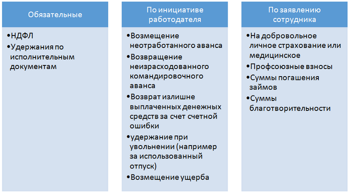 Штрафы на предприятии в 2019 году