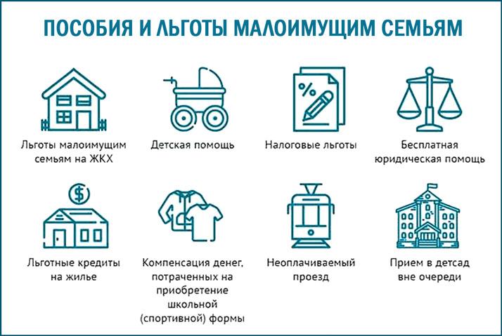 Изображение - Малоимущая семья как оформить, какие документы нужны kartinka-2-posobija