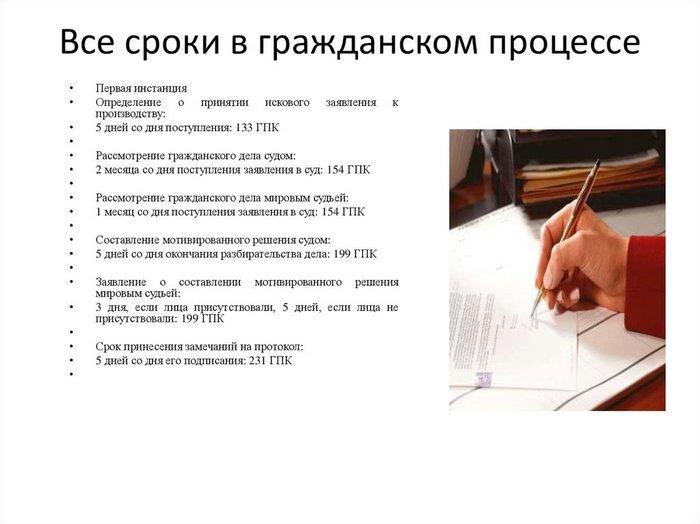 законные сроки в гражданском процессе