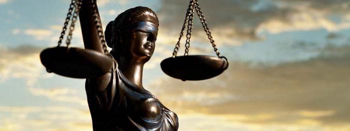 Классификация исков в гражданском процессе