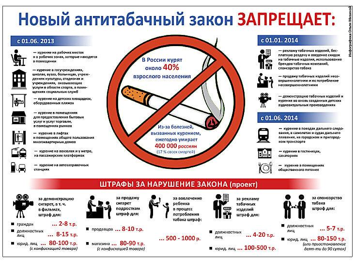Статья коап по табачным изделиям купить сигареты оригинальные оптом